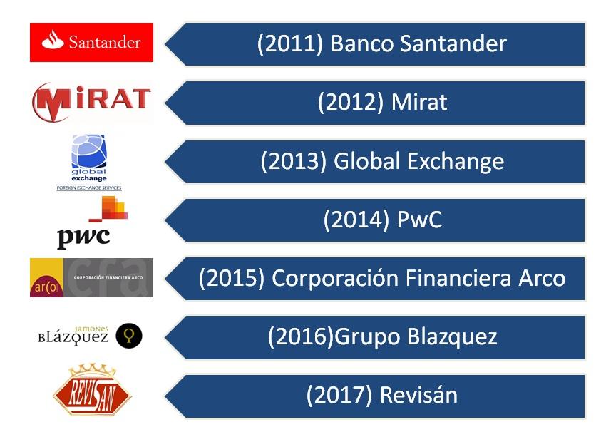 Premios MBA DEF