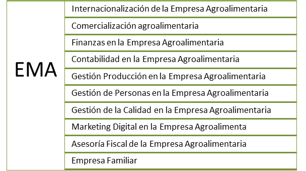 Especialidades EMA